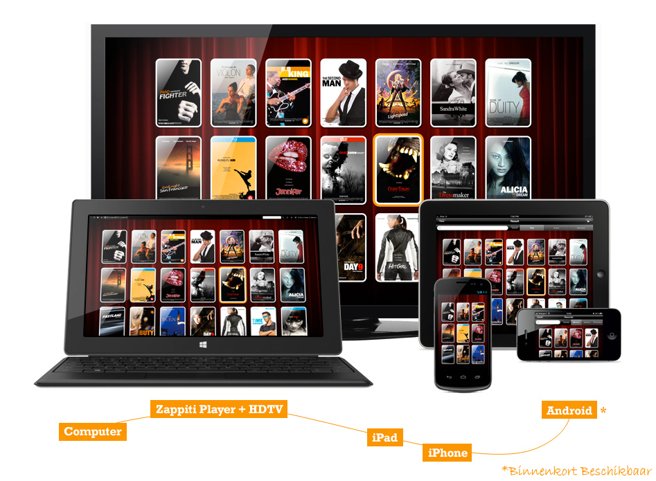 Zappiti Player on iPhone, iPad or Android